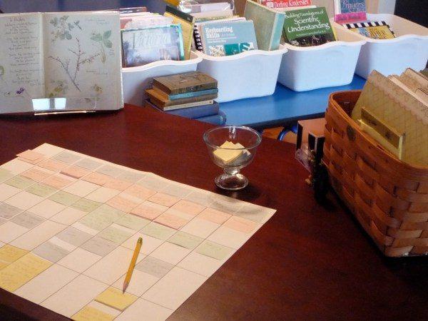 Planning – A Beginning